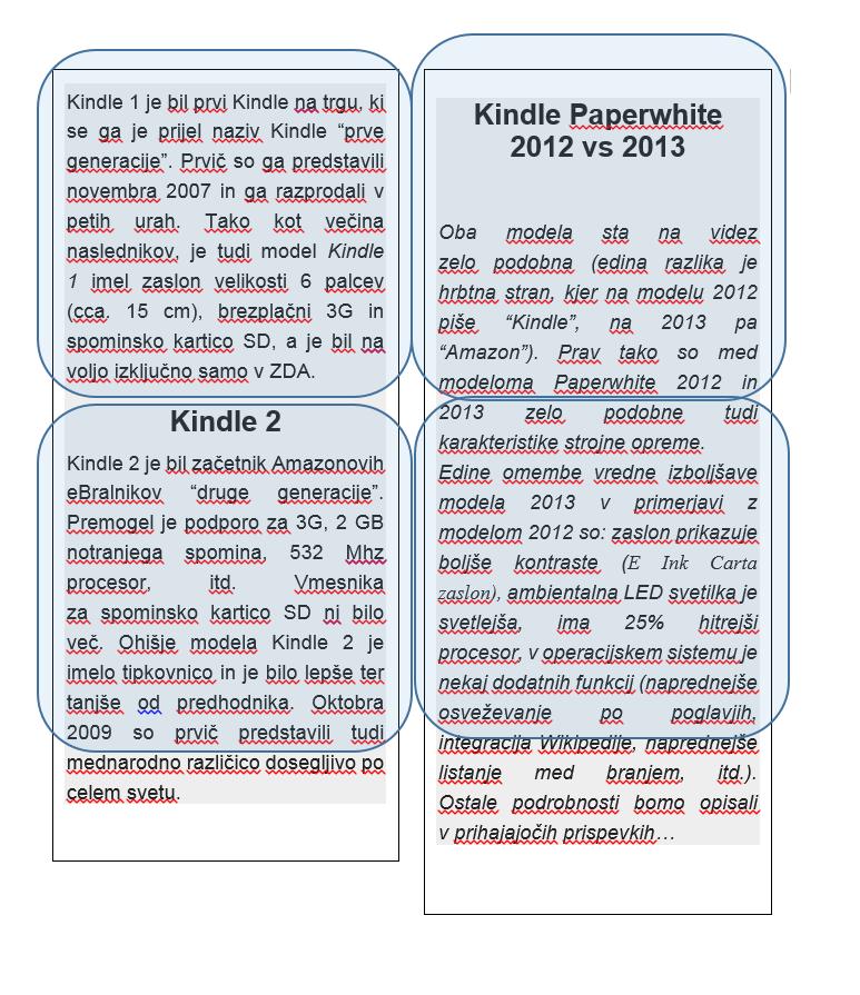 kindle_dvostolpicno_branje