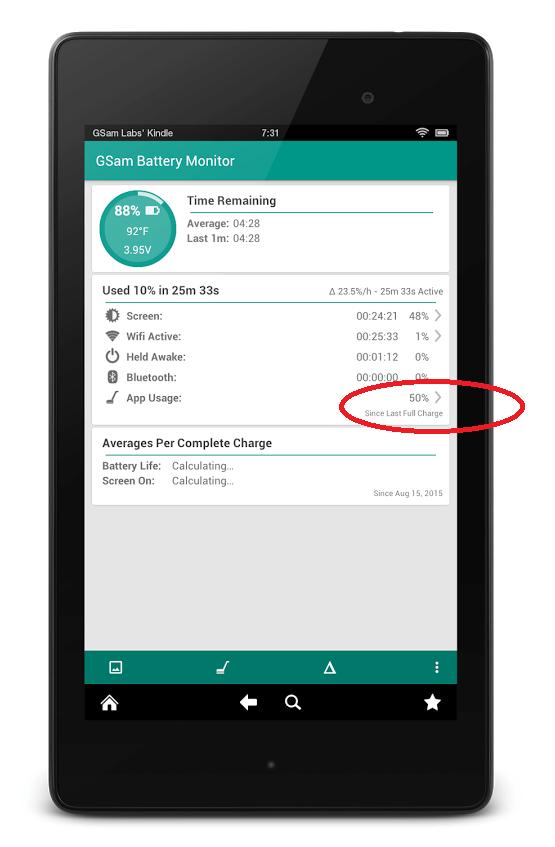 Gsam Battery Monitor: Odlično analizira porabo baterije